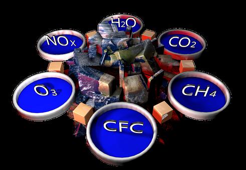 Los gases de efecto invernadero